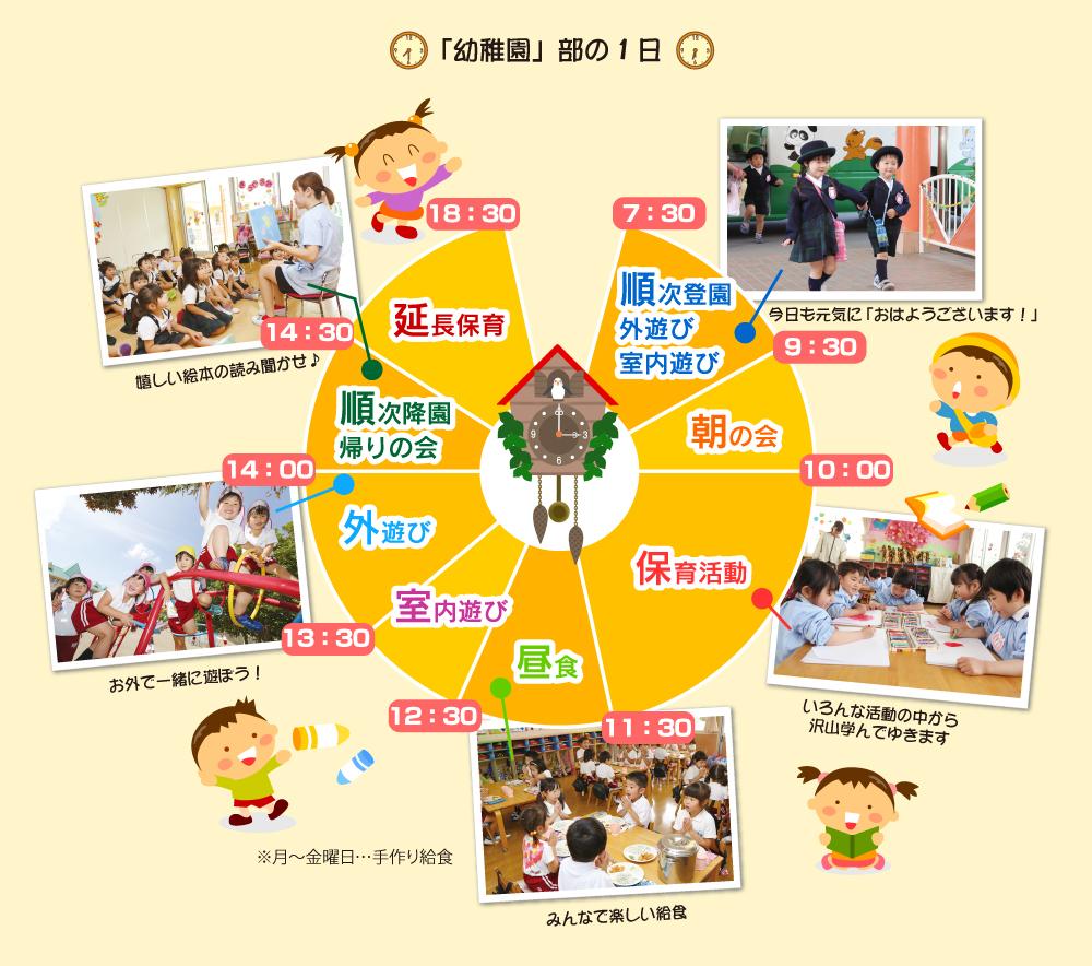 幼稚園部1日の流れ